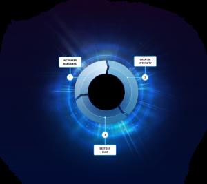 circular-graphic-2